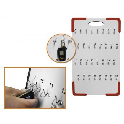 Panel llaves